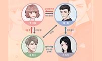 캐릭터 소개 (+인물관계도)