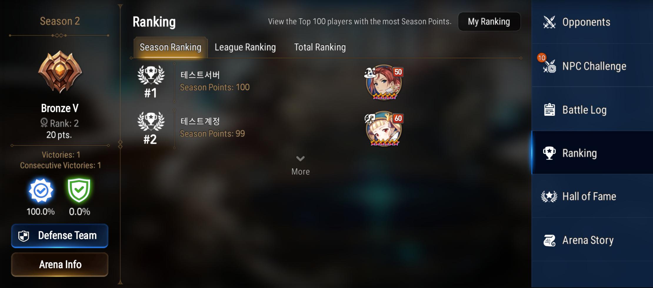 2 v 2 arena rankings