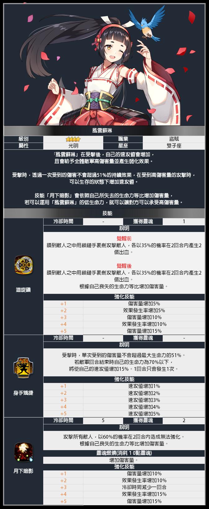 2月20更新资讯